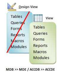 Converting a Microsoft Access Database File to a MDE File or