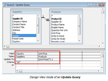 Microsoft Access Update Queries: An Action Ms Access Query