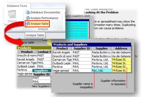 access analyzer