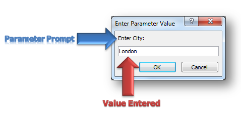 how to create a parameter query access