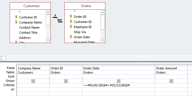 date in database query